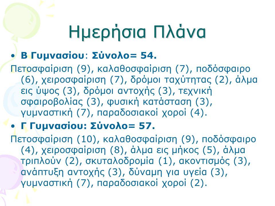 Ημερήσια Πλάνα •Β Γυμνασίου: Σύνολο= 54. Πετοσφαίριση (9), καλαθοσφαίριση (7), ποδόσφαιρο (6), χειροσφαίριση (7), δρόμοι ταχύτητας (2), άλμα εις ύψος