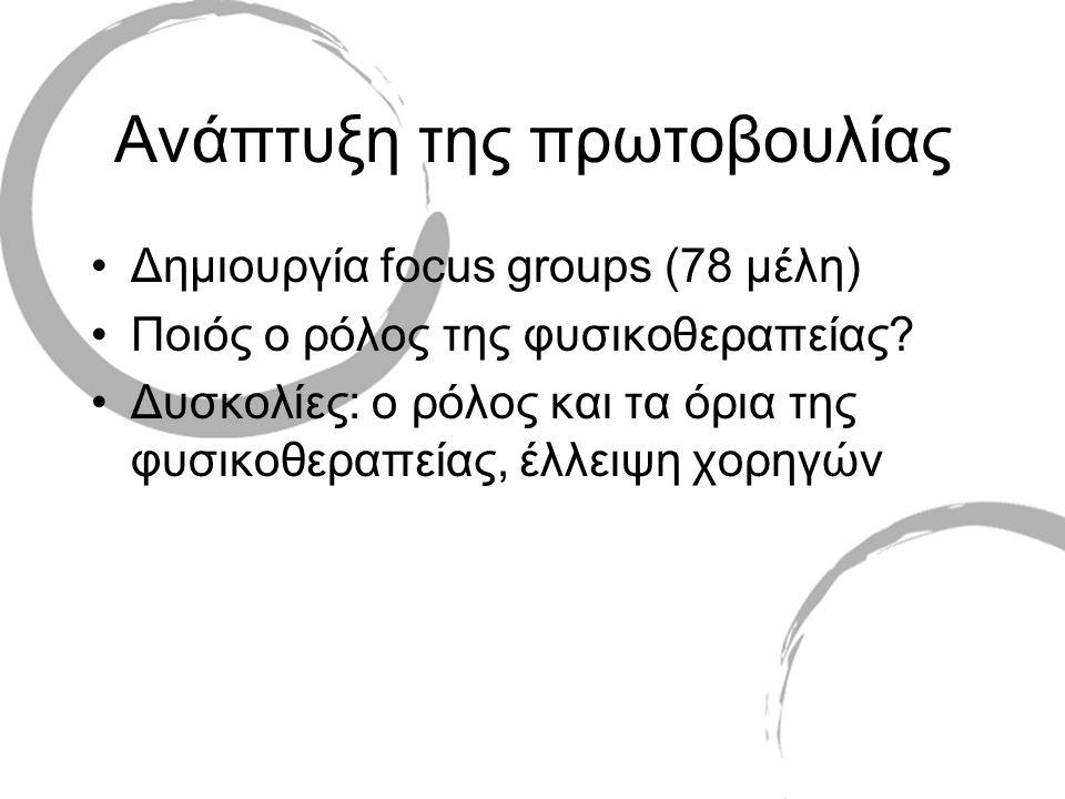 Ανάπτυξη της πρωτοβουλίας •Δημιουργία focus groups (78 μέλη) •Ποιός ο ρόλος της φυσικοθεραπείας? •Δυσκολίες: ο ρόλος και τα όρια της φυσικοθεραπείας,