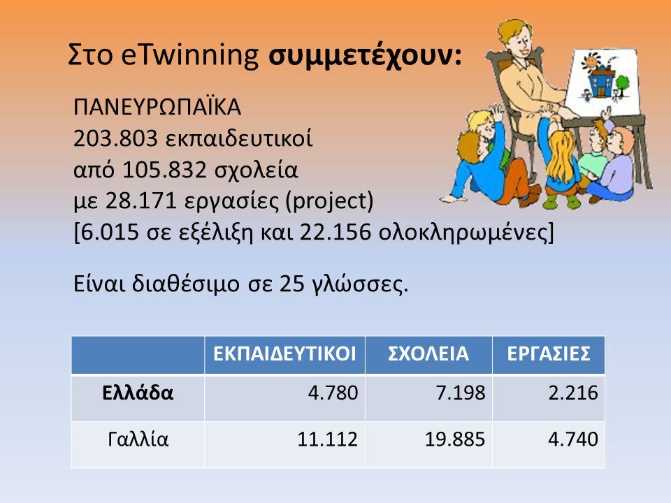 Εγγραφή εκπαιδευτικού στην διαδικτυακή πλατφόρμα του eTwinning και δημιουργία προφίλ.