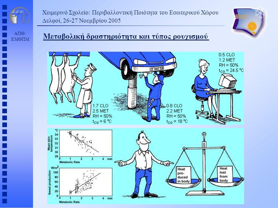 ΑΠΘ/ ΕΜΘΠΜ Χειμερινό Σχολείο: Περιβαλλοντική Ποιότητα του Εσωτερικού Χώρου Δελφοί, 26-27 Νοεµβρίου 2005 Μεταβολική δραστηριότητα και τύπος ρουχισμού