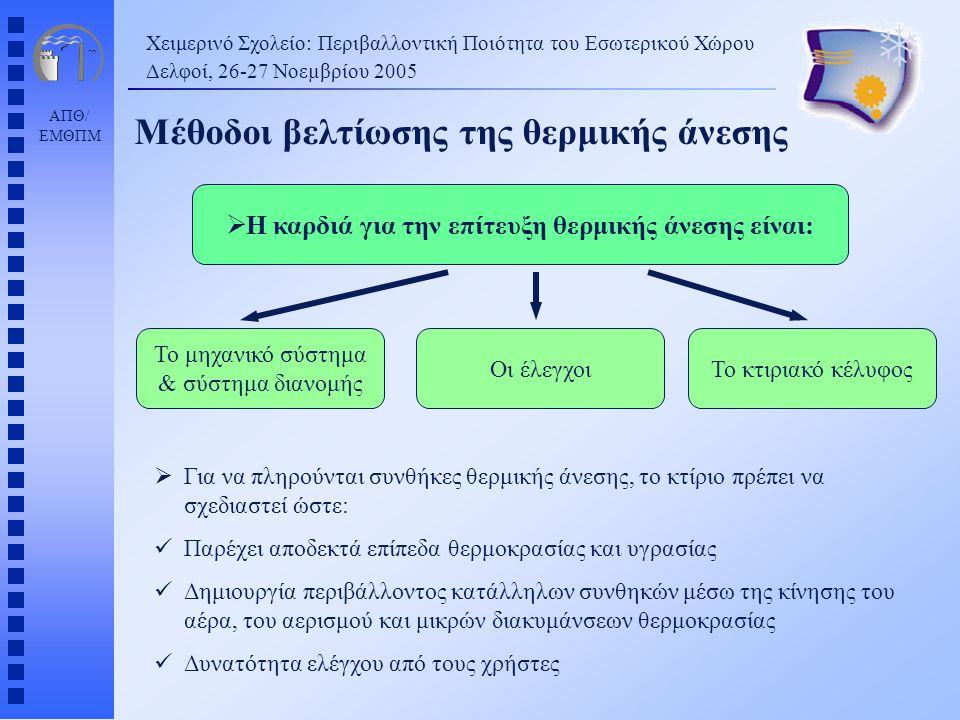 ΑΠΘ/ ΕΜΘΠΜ Χειμερινό Σχολείο: Περιβαλλοντική Ποιότητα του Εσωτερικού Χώρου Δελφοί, 26-27 Νοεµβρίου 2005 Μέθοδοι βελτίωσης της θερμικής άνεσης  Για να