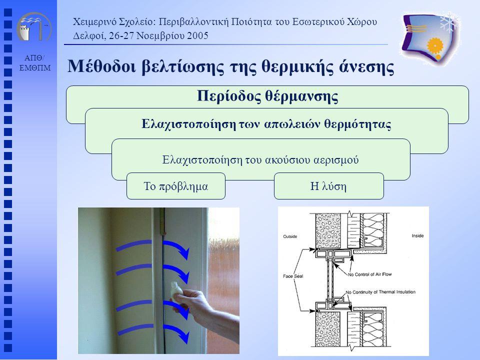 ΑΠΘ/ ΕΜΘΠΜ Χειμερινό Σχολείο: Περιβαλλοντική Ποιότητα του Εσωτερικού Χώρου Δελφοί, 26-27 Νοεµβρίου 2005 Μέθοδοι βελτίωσης της θερμικής άνεσης Περίοδος