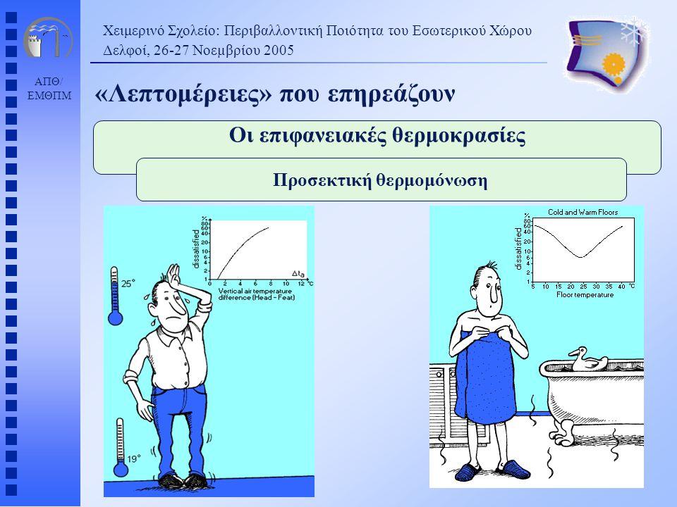 ΑΠΘ/ ΕΜΘΠΜ Χειμερινό Σχολείο: Περιβαλλοντική Ποιότητα του Εσωτερικού Χώρου Δελφοί, 26-27 Νοεµβρίου 2005 «Λεπτομέρειες» που επηρεάζουν Οι επιφανειακές