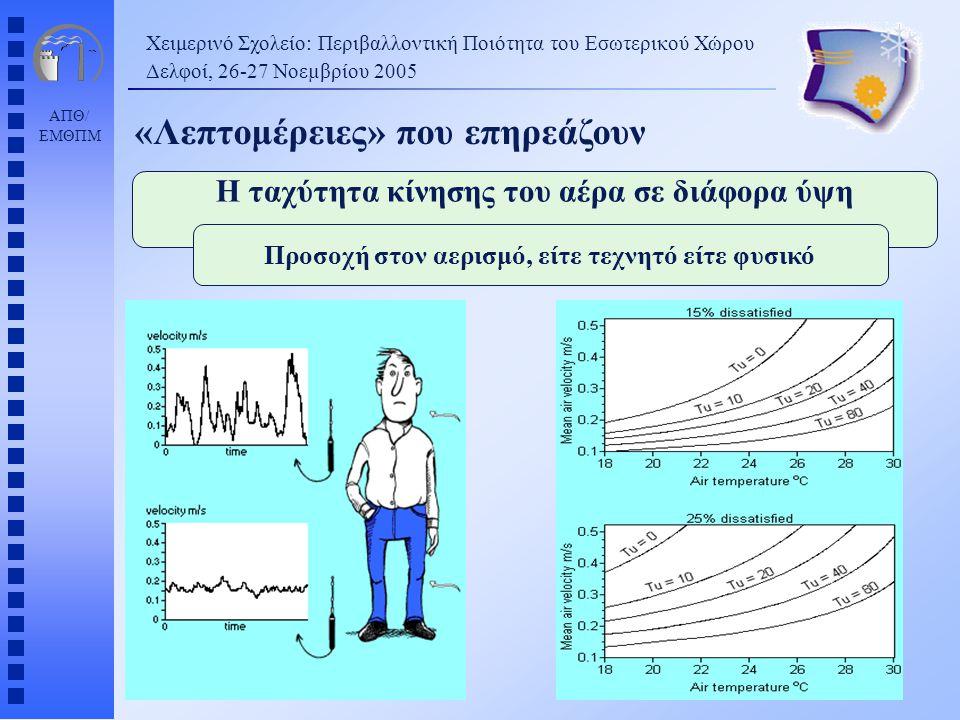 ΑΠΘ/ ΕΜΘΠΜ Χειμερινό Σχολείο: Περιβαλλοντική Ποιότητα του Εσωτερικού Χώρου Δελφοί, 26-27 Νοεµβρίου 2005 «Λεπτομέρειες» που επηρεάζουν Η ταχύτητα κίνησ