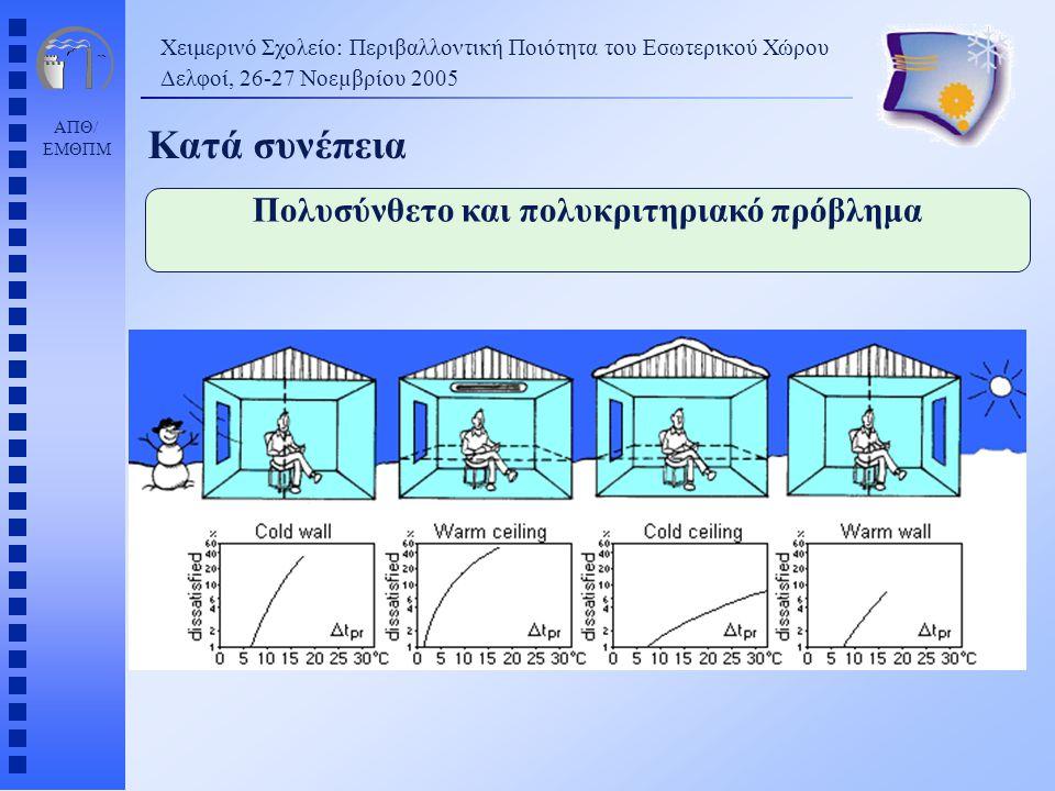 ΑΠΘ/ ΕΜΘΠΜ Χειμερινό Σχολείο: Περιβαλλοντική Ποιότητα του Εσωτερικού Χώρου Δελφοί, 26-27 Νοεµβρίου 2005 Κατά συνέπεια Πολυσύνθετο και πολυκριτηριακό π