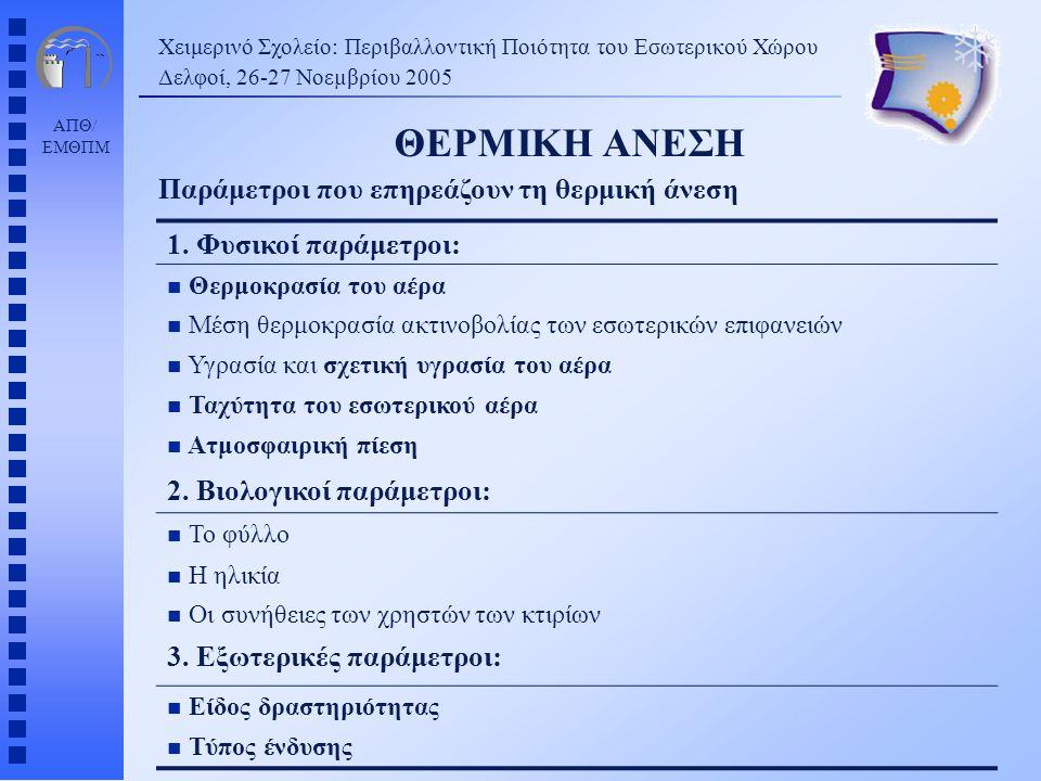 ΑΠΘ/ ΕΜΘΠΜ Χειμερινό Σχολείο: Περιβαλλοντική Ποιότητα του Εσωτερικού Χώρου Δελφοί, 26-27 Νοεµβρίου 2005 ΘΕΡΜΙΚΗ ΑΝΕΣΗ Παράμετροι που επηρεάζουν τη θερ