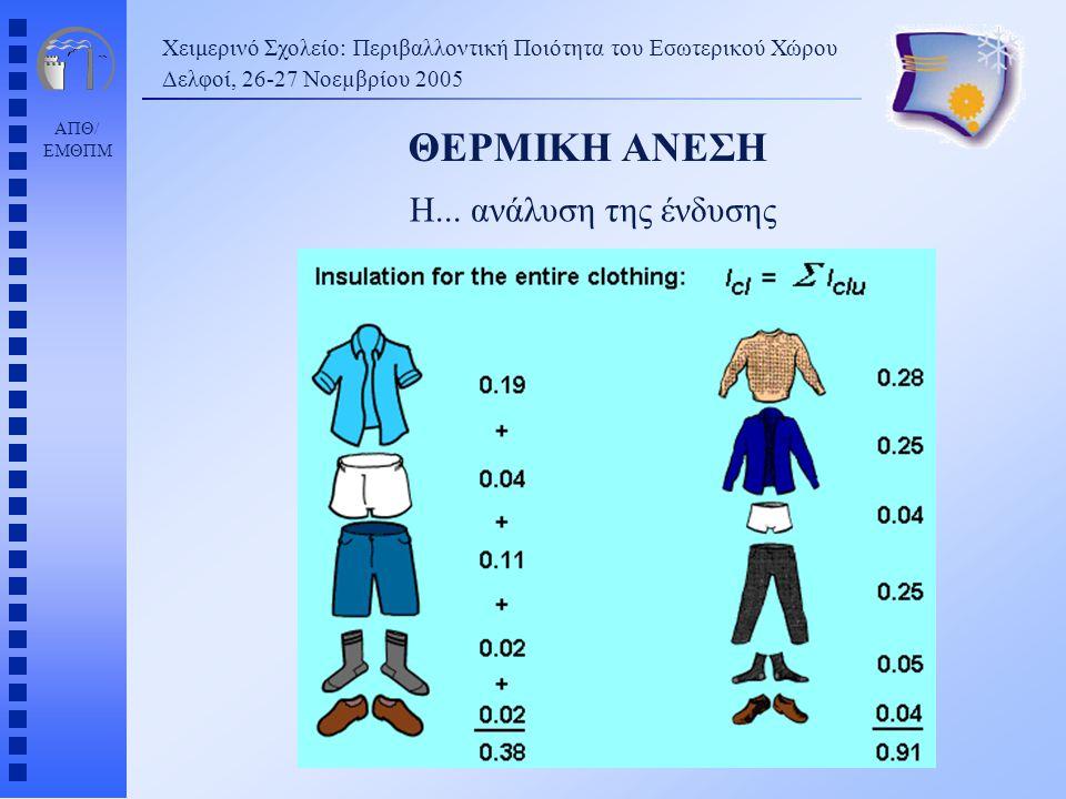 ΑΠΘ/ ΕΜΘΠΜ Χειμερινό Σχολείο: Περιβαλλοντική Ποιότητα του Εσωτερικού Χώρου Δελφοί, 26-27 Νοεµβρίου 2005 ΘΕΡΜΙΚΗ ΑΝΕΣΗ Η... ανάλυση της ένδυσης