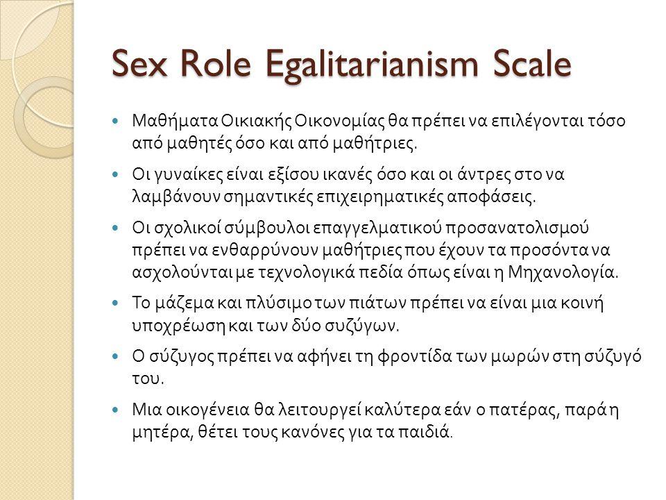 Sex Role Egalitarianism Scale  Μαθήματα Οικιακής Οικονομίας θα πρέπει να επιλέγονται τόσο από μαθητές όσο και από μαθήτριες.  Οι γυναίκες είναι εξίσ