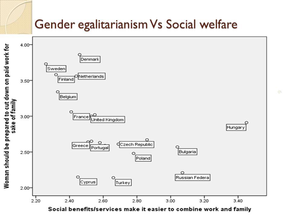 Gender egalitarianism Vs Social welfare 9