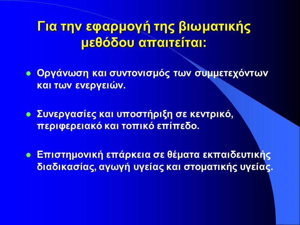 Για την εφαρμογή της βιωματικής μεθόδου απαιτείται: l Οργάνωση και συντονισμός των συμμετεχόντων και των ενεργειών. l Συνεργασίες και υποστήριξη σε κε