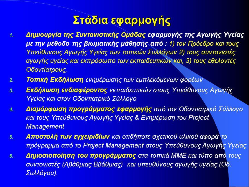 Στάδια εφαρμογής 1. Δημιουργία της Συντονιστικής Ομάδας εφαρμογής της Αγωγής Υγείας με την μέθοδο της βιωματικής μάθησης από : 1) τον Πρόεδρο και τους
