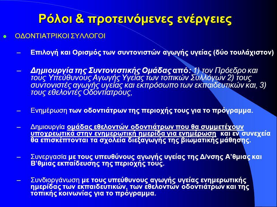 Ρόλοι & προτεινόμενες ενέργειες l ΟΔΟΝΤΙΑΤΡΙΚΟΙ ΣΥΛΛΟΓΟΙ –Επιλογή και Ορισμός των συντονιστών αγωγής υγείας (δύο τουλάχιστον) –Δημιουργία της Συντονισ
