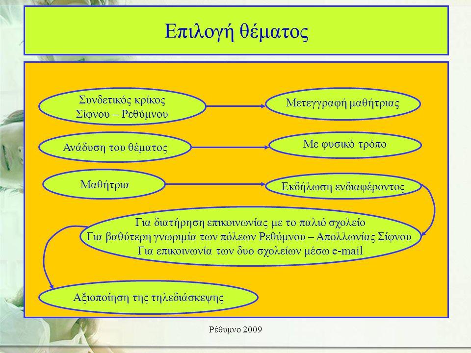 Ρέθυμνο 2009 Μεθοδολογική Προσέγγιση  Βιωματική Επικοινωνιακή Διδασκαλία  Ομαδοσυνεργατική Διδασκαλία  Διαθεματική Προσέγγιση  Τηλεδιδασκαλία – Ει