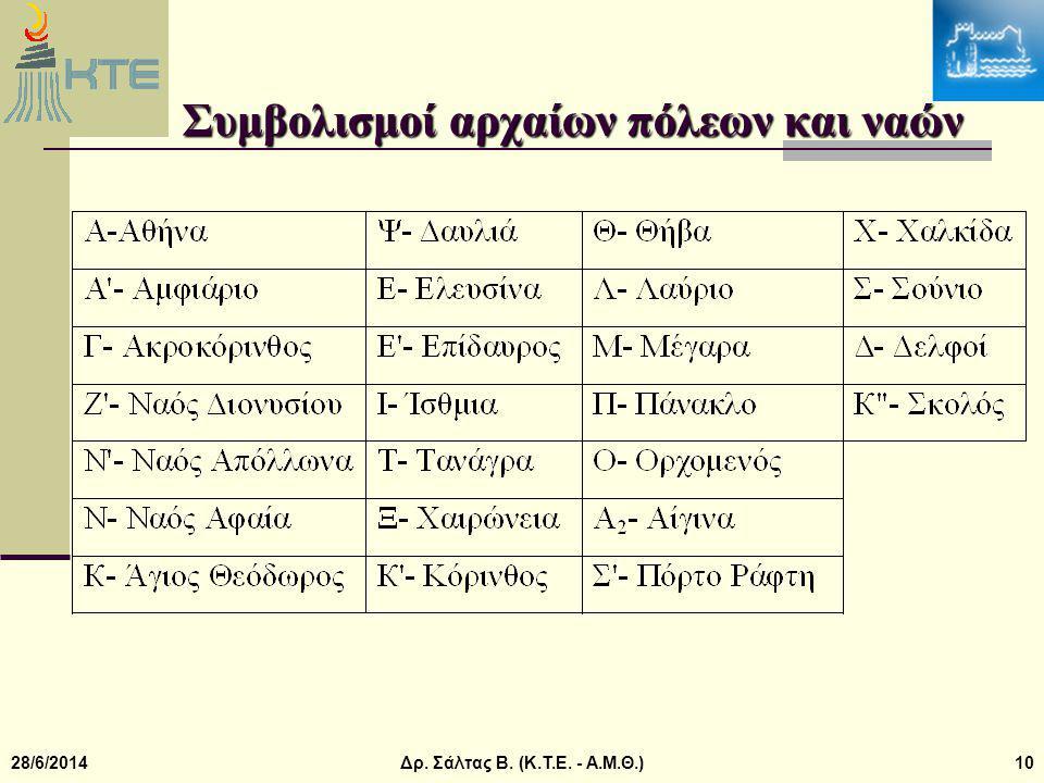 28/6/2014Δρ. Σάλτας Β. (Κ.Τ.Ε. - Α.Μ.Θ.)10 Συμβολισμοί αρχαίων πόλεων και ναών