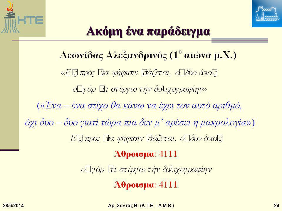 28/6/2014Δρ. Σάλτας Β. (Κ.Τ.Ε. - Α.Μ.Θ.)24 Ακόμη ένα παράδειγμα