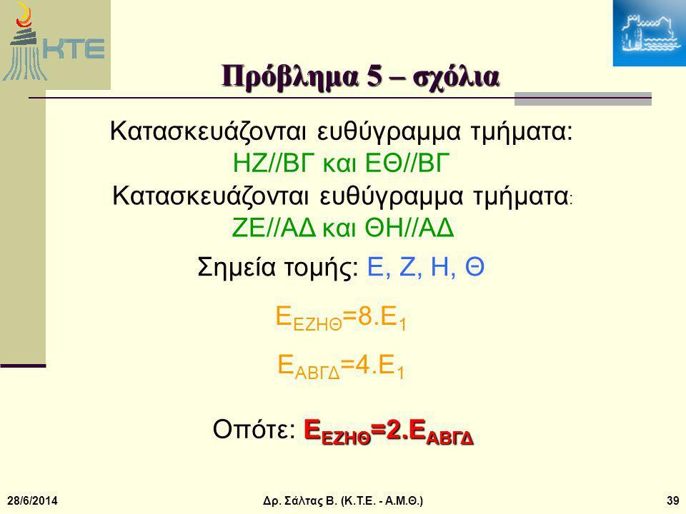 28/6/2014Δρ.Σάλτας Β. (Κ.Τ.Ε.