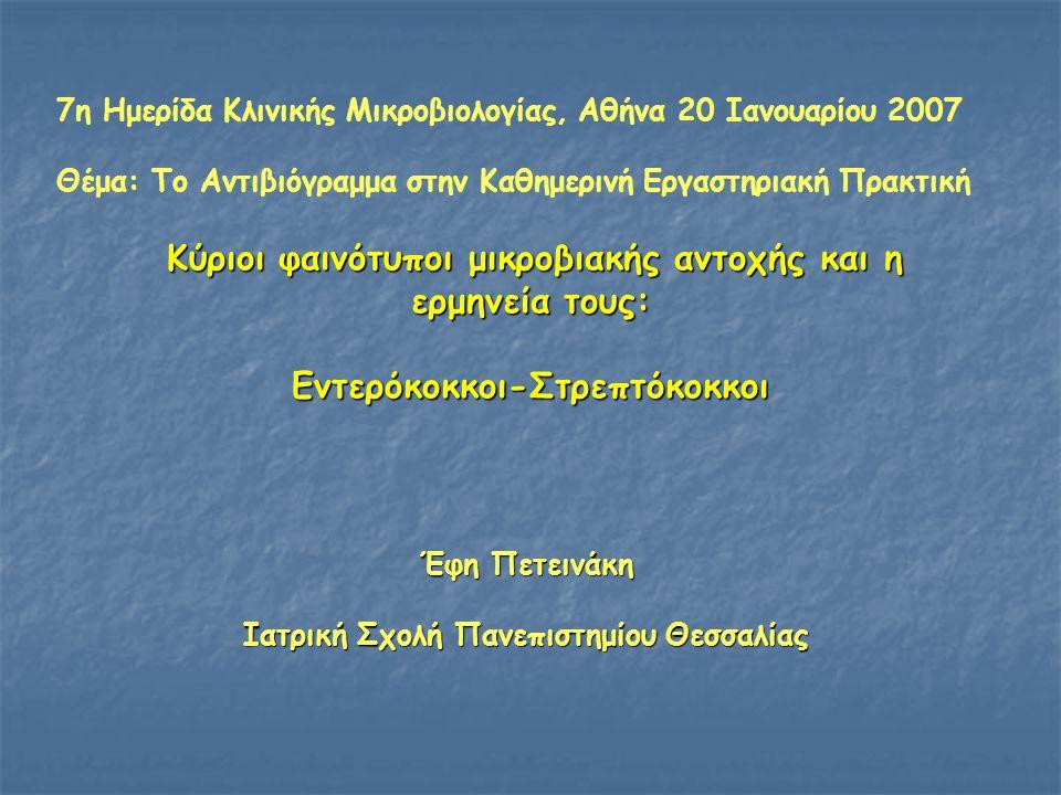 Κύριοι φαινότυποι μικροβιακής αντοχής και η ερμηνεία τους: Εντερόκοκκοι-Στρεπτόκοκκοι Κύριοι φαινότυποι μικροβιακής αντοχής και η ερμηνεία τους: Εντερόκοκκοι-Στρεπτόκοκκοι Έφη Πετεινάκη Ιατρική Σχολή Πανεπιστημίου Θεσσαλίας 7η Ημερίδα Κλινικής Μικροβιολογίας, Αθήνα 20 Ιανουαρίου 2007 Θέμα: Το Αντιβιόγραμμα στην Καθημερινή Εργαστηριακή Πρακτική