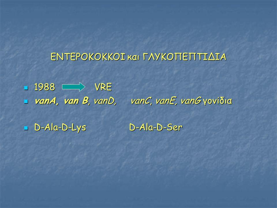 ΕΝΤΕΡΟΚΟΚΚΟΙ και ΓΛΥΚΟΠΕΠΤΙΔΙΑ  1988 VRE  vanA, van B, vanD, vanC, vanE, vanG γονίδια  D-Ala-D-Lys D-Ala-D-Ser