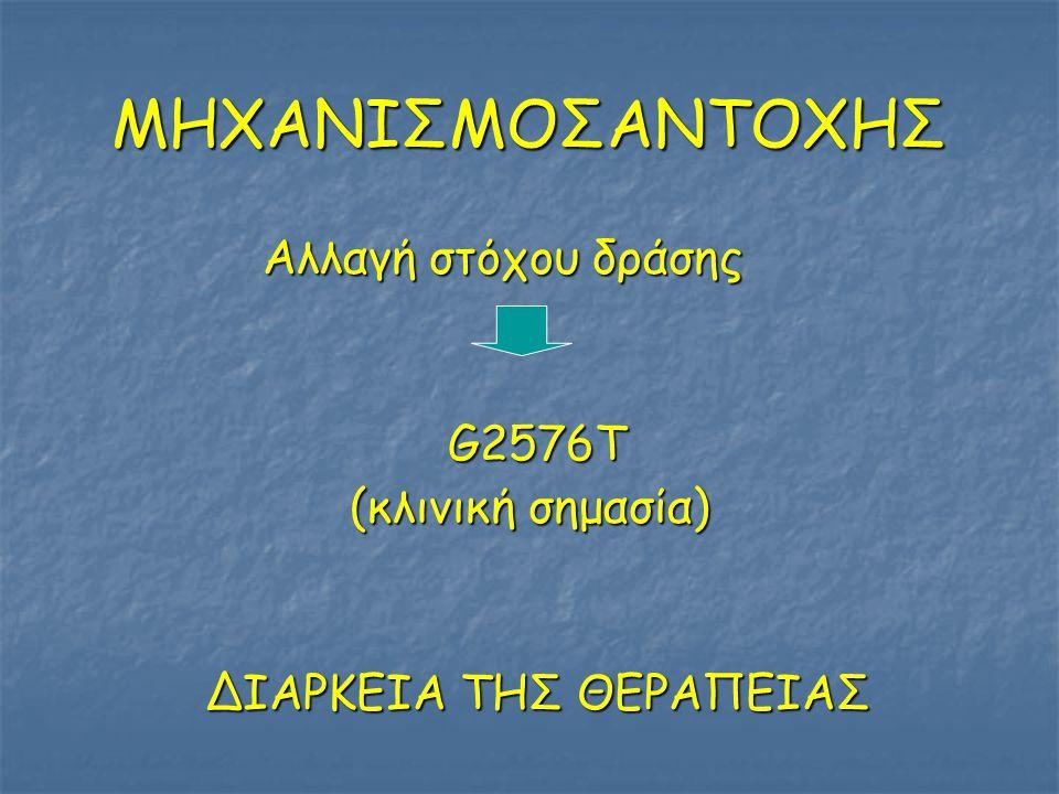 ΜΗΧΑΝΙΣΜΟΣΑΝΤΟΧΗΣ Αλλαγή στόχου δράσης Αλλαγή στόχου δράσης G2576T G2576T (κλινική σημασία) ΔΙΑΡΚΕΙΑ ΤΗΣ ΘΕΡΑΠΕΙΑΣ ΔΙΑΡΚΕΙΑ ΤΗΣ ΘΕΡΑΠΕΙΑΣ