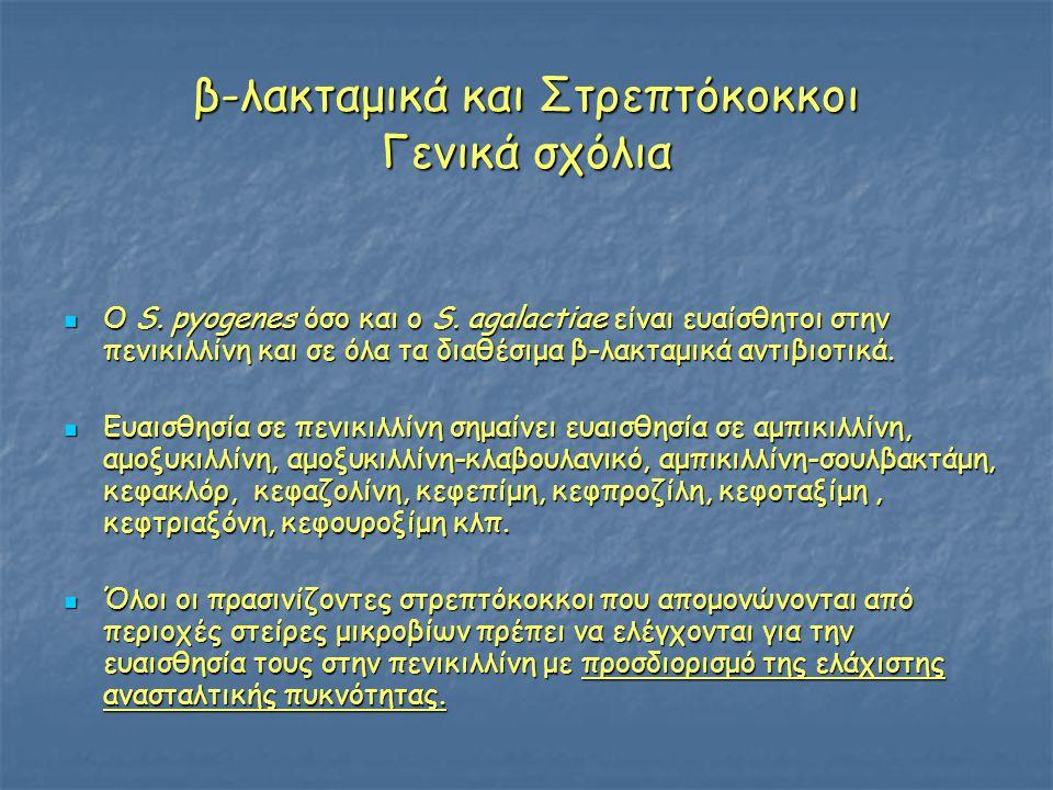 β-λακταμικά και Στρεπτόκοκκοι Γενικά σχόλια  Ο S. pyogenes όσο και ο S. agalactiae είναι ευαίσθητοι στην πενικιλλίνη και σε όλα τα διαθέσιμα β-λακταμ
