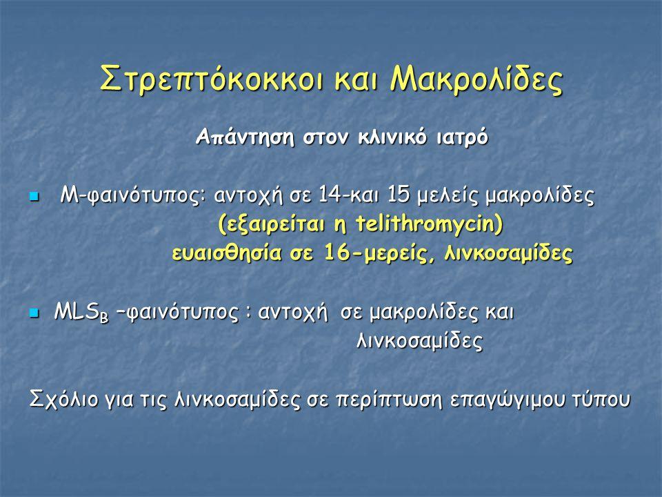 Στρεπτόκοκκοι και Μακρολίδες Απάντηση στον κλινικό ιατρό  M-φαινότυπος: aντοχή σε 14-και 15 μελείς μακρολίδες (εξαιρείται η telithromycin) (εξαιρείται η telithromycin) ευαισθησία σε 16-μερείς, λινκοσαμίδες ευαισθησία σε 16-μερείς, λινκοσαμίδες  ΜLS B –φαινότυπος : αντοχή σε μακρολίδες και λινκοσαμίδες λινκοσαμίδες Σχόλιο για τις λινκοσαμίδες σε περίπτωση επαγώγιμου τύπου
