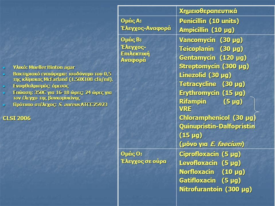  Υλικό: Mueller Hinton agar  Βακτηριακό εναιώρημα: ισοδύναμο του 0,5 της κλίμακας McFarland (1.50X108 cfu/ml).  Ενοφθαλμισμός: άμεσος  Επώαση: 350