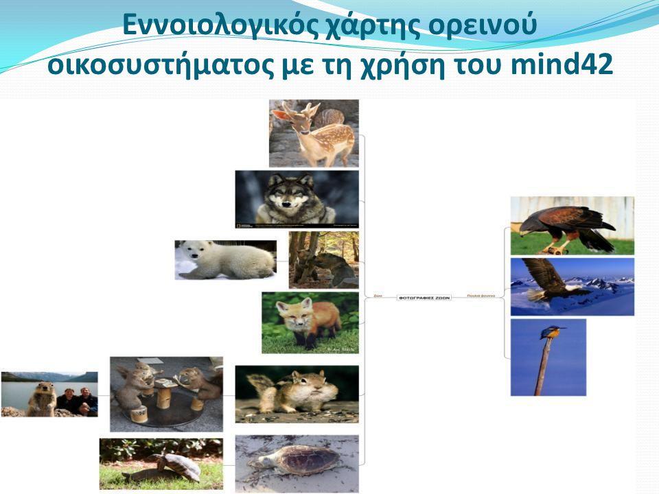 Εννοιολογικός χάρτης ορεινού οικοσυστήματος με τη χρήση του mind42
