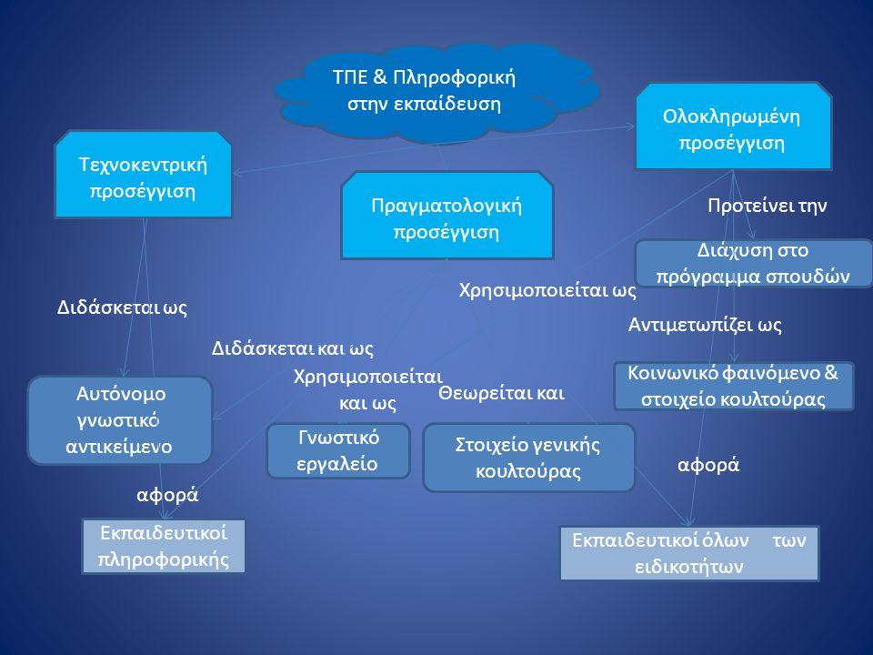 ΤΠΕ & Πληροφορική στην εκπαίδευση Αυτόνομο γνωστικό αντικείμενο Γνωστικό εργαλείο Στοιχείο γενικής κουλτούρας Κοινωνικό φαινόμενο & στοιχείο κουλτούρας Τεχνοκεντρική προσέγγιση Πραγματολογική προσέγγιση Ολοκληρωμένη προσέγγιση Διδάσκεται ως Εκπαιδευτικοί πληροφορικής αφορά Εκπαιδευτικοί όλων των ειδικοτήτων Διάχυση στο πρόγραμμα σπουδών Διδάσκεται και ως Θεωρείται και Χρησιμοποιείται και ως αφορά Προτείνει την Αντιμετωπίζει ως Χρησιμοποιείται ως