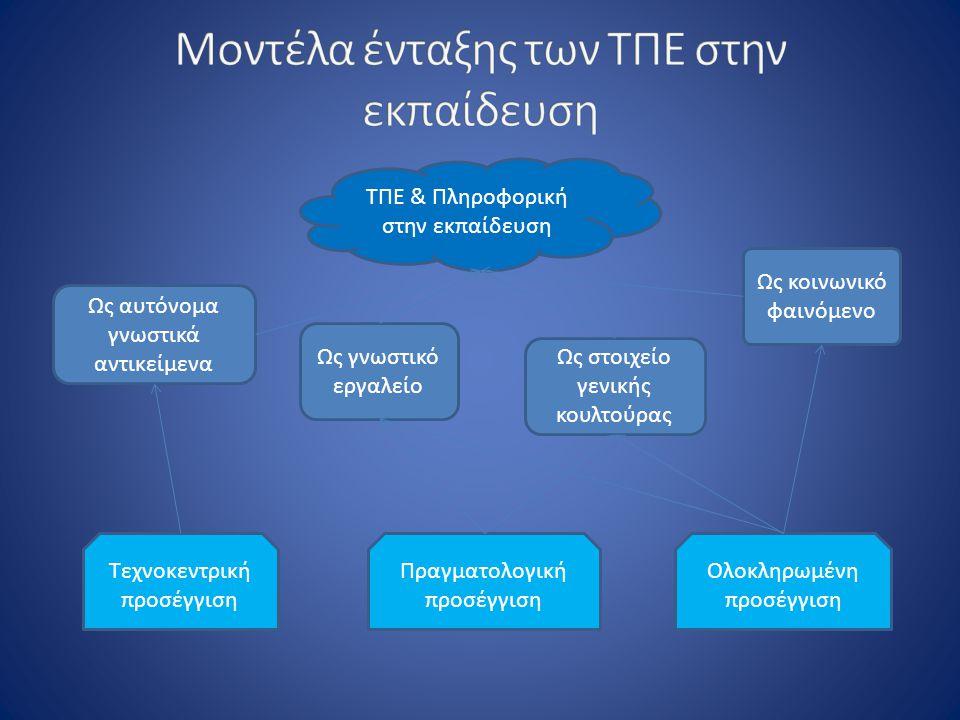 ΤΠΕ & Πληροφορική στην εκπαίδευση Ως αυτόνομα γνωστικά αντικείμενα Ως γνωστικό εργαλείο Ως στοιχείο γενικής κουλτούρας Ως κοινωνικό φαινόμενο Τεχνοκεντρική προσέγγιση Πραγματολογική προσέγγιση Ολοκληρωμένη προσέγγιση