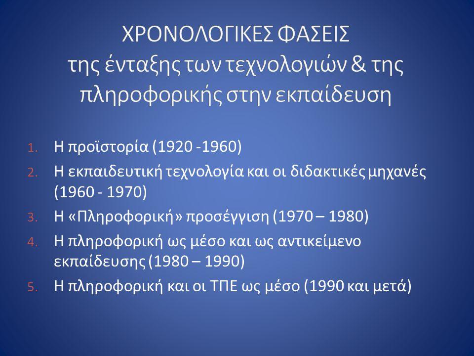 1. Η προϊστορία (1920 -1960) 2.