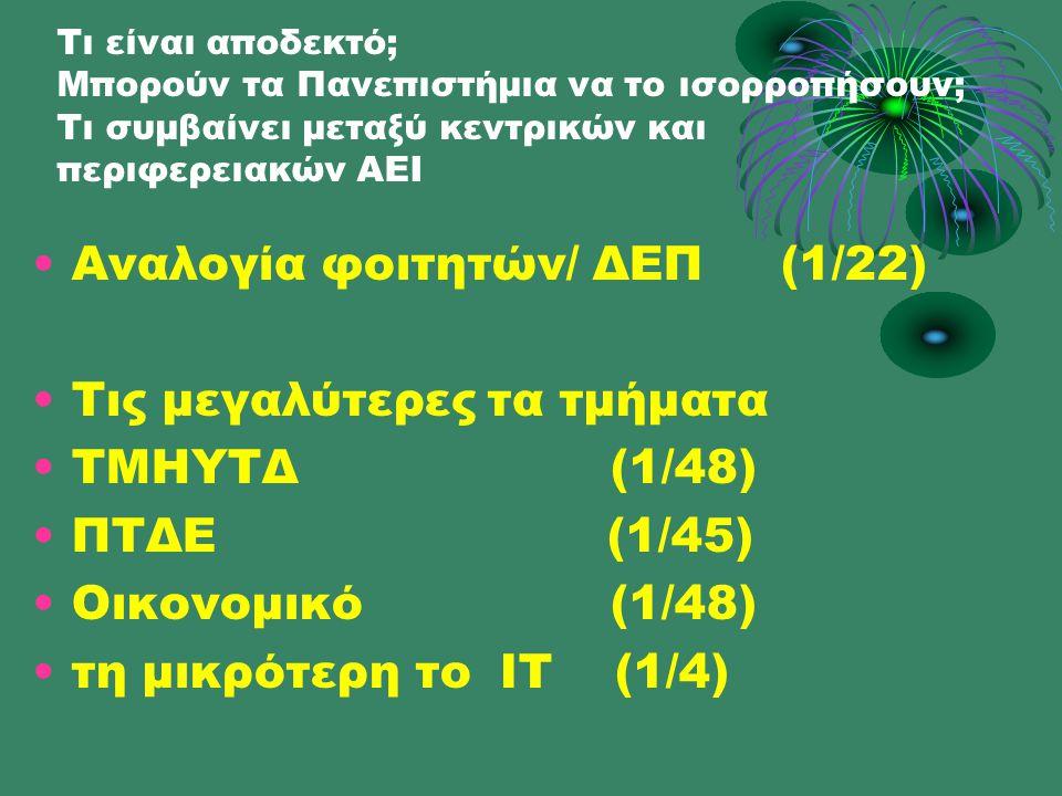 Τι είναι αποδεκτό; Μπορούν τα Πανεπιστήμια να το ισορροπήσουν; Τι συμβαίνει μεταξύ κεντρικών και περιφερειακών ΑΕΙ •Αναλογία φοιτητών/ ΔΕΠ (1/22) •Τις μεγαλύτερες τα τμήματα •ΤΜΗΥΤΔ (1/48) •ΠΤΔΕ (1/45) •Οικονομικό (1/48) •τη μικρότερη το ΙΤ (1/4)