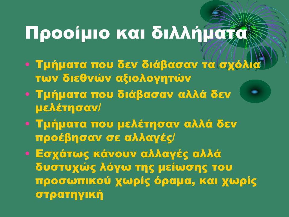 Πότε διασφαλίζεται η ποιότητα; καλοί οδηγοί σπουδών ΚΩΔΙΚΑΣ ΔΕΟΝΤΟΛΟΓΙΑΣ University of Thessaly STUDY GUIDE