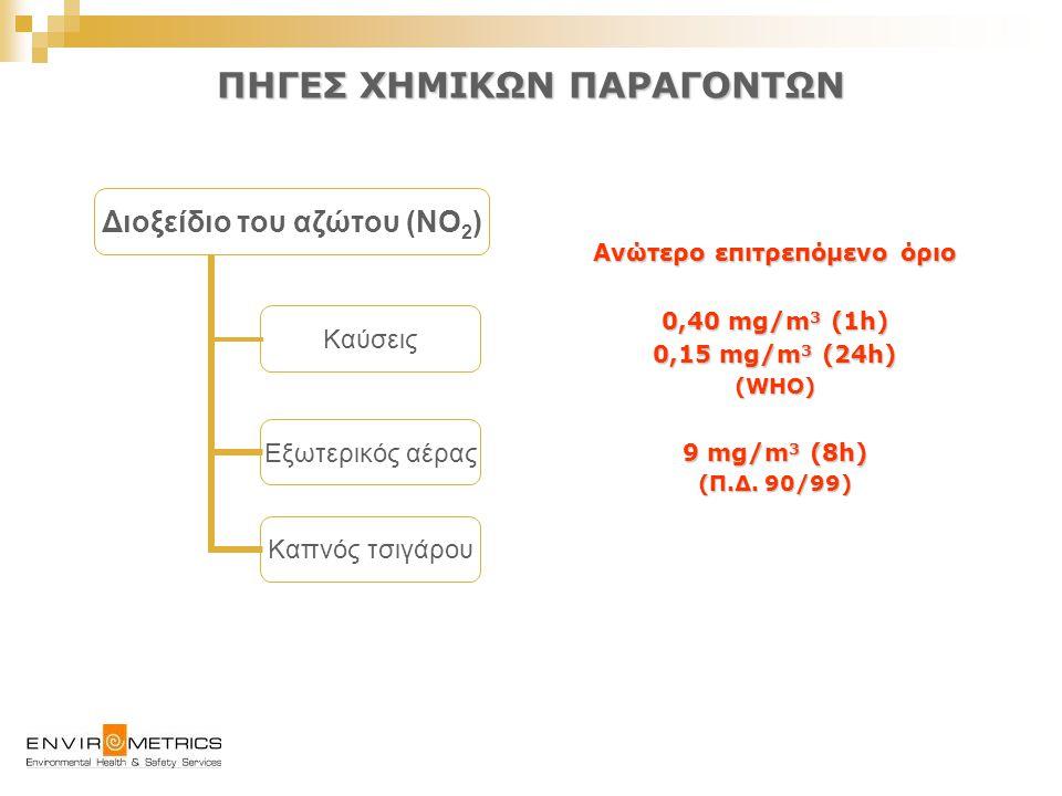 ΠΗΓΕΣ ΧΗΜΙΚΩΝ ΠΑΡΑΓΟΝΤΩΝ Ανώτερο επιτρεπόμενο όριο 5 mg/m 3 (8h) (Π.Δ.