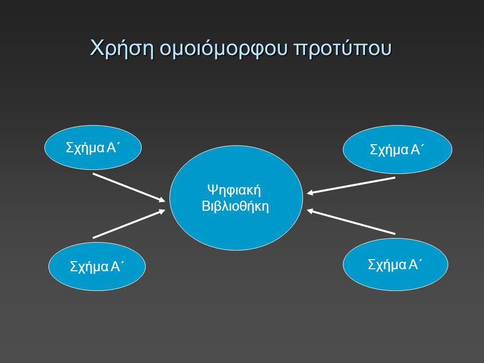 Μεταδεδομένα & Διαλειτουργικότητα  Ποικιλία προτύπων μεταδεδομένων  Διαλειτουργικότητα « Η συμβατότητα δύο ή περισσοτέρων συστημάτων ώστε να μπορούν να ανταλλάσσουν και να χρησιμοποιούν πληροφορία χωρίς να απαιτούνται ειδικοί χειρισμοί» « Η συμβατότητα δύο ή περισσοτέρων συστημάτων ώστε να μπορούν να ανταλλάσσουν και να χρησιμοποιούν πληροφορία χωρίς να απαιτούνται ειδικοί χειρισμοί»