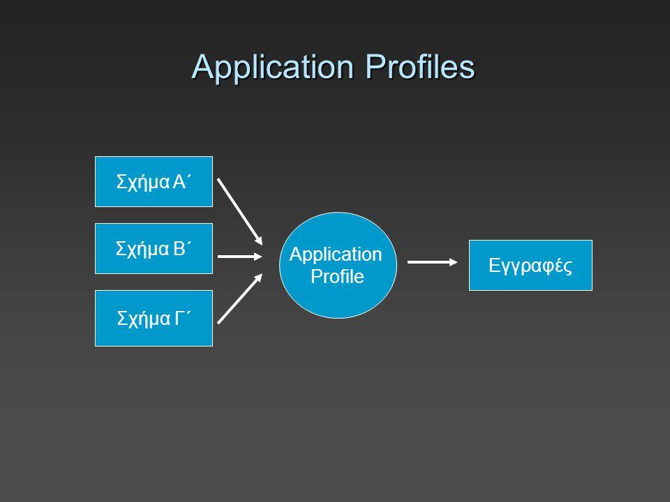 Παραγωγή νέου σχήματος (Derivation) MARC MODS MARC XML MARC Lite Dublin Core DC σε διάφορες γλώσσες