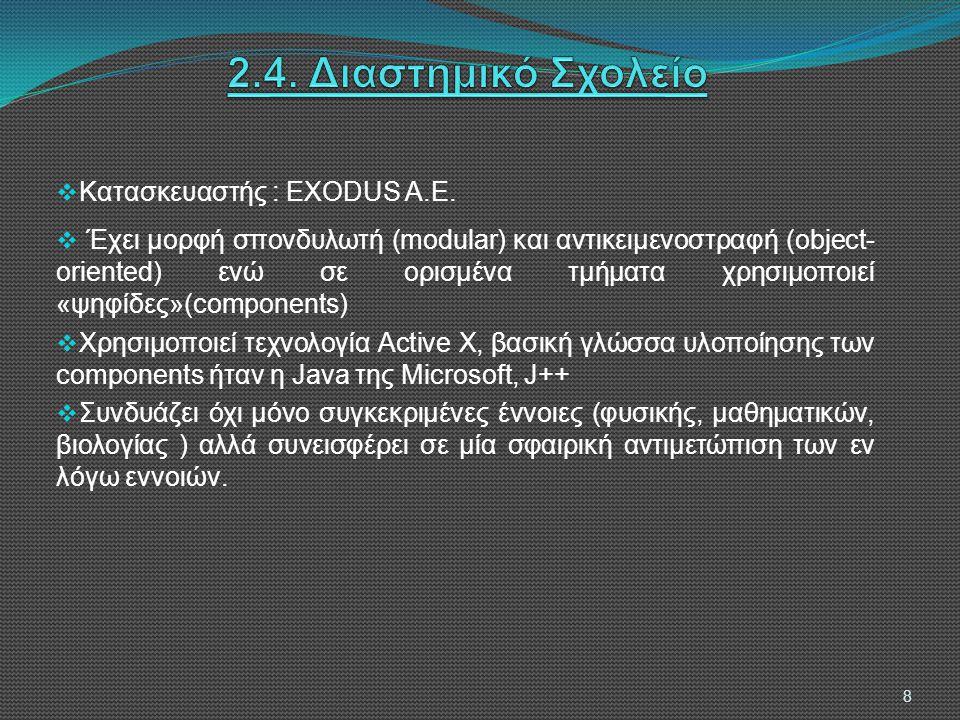  Κατασκευαστής: Εκπαιδευτήρια Δούκα Α.Ε. 3 μικρόκοσμοι του λογισμικού : 1.