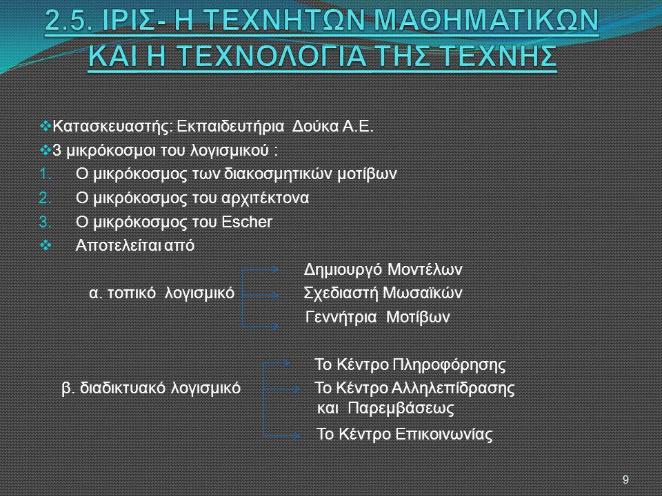  Κατασκευαστής : Πανεπιστήμιο Αθηνών, Τμήμα Πληροφορικής, Τομέας Υπολογιστικών Συστημάτων και Εφαρμογών  Υποστηρίζεται από Η/Υ και δίκτυο  Μπορεί να υπάρξει επικοινωνία μαθητή κ καθηγητή του ίδιου ή άλλου σχολείου.