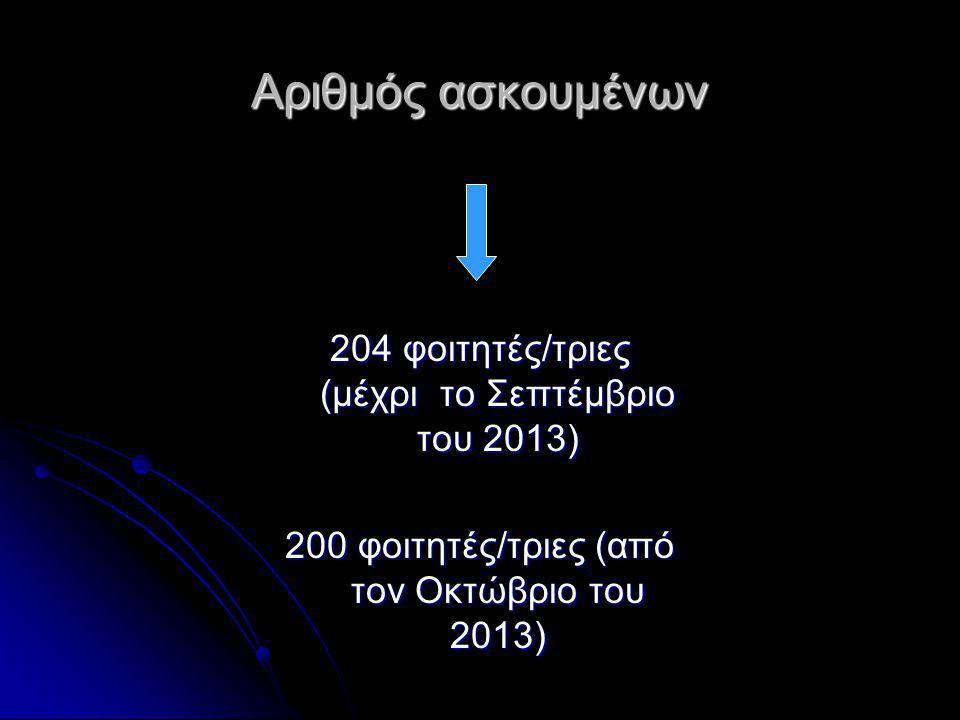 Αριθμός ασκουμένων 204 φοιτητές/τριες (μέχρι το Σεπτέμβριο του 2013) 200 φοιτητές/τριες (από τον Οκτώβριο του 2013)