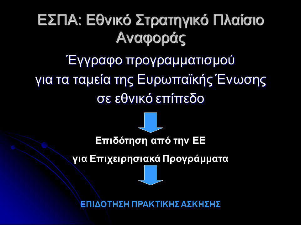 ΕΣΠΑ: Εθνικό Στρατηγικό Πλαίσιο Αναφοράς Έγγραφο προγραμματισμού για τα ταμεία της Ευρωπαϊκής Ένωσης σε εθνικό επίπεδο Επιδότηση από την ΕΕ για Επιχει