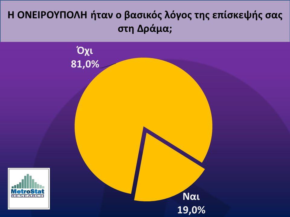 ΣΧΟΛΙΑ - ΣΥΜΠΕΡΑΣΜΑΤΑ Η εντύπωση που αφήνει η Ονειρούπολη μετά την επίσκεψη είναι συντριπτικά θετική σε ποσοστό 95,8% (άθροισμα πολύ θετικών και μάλλον θετικών απόψεων).