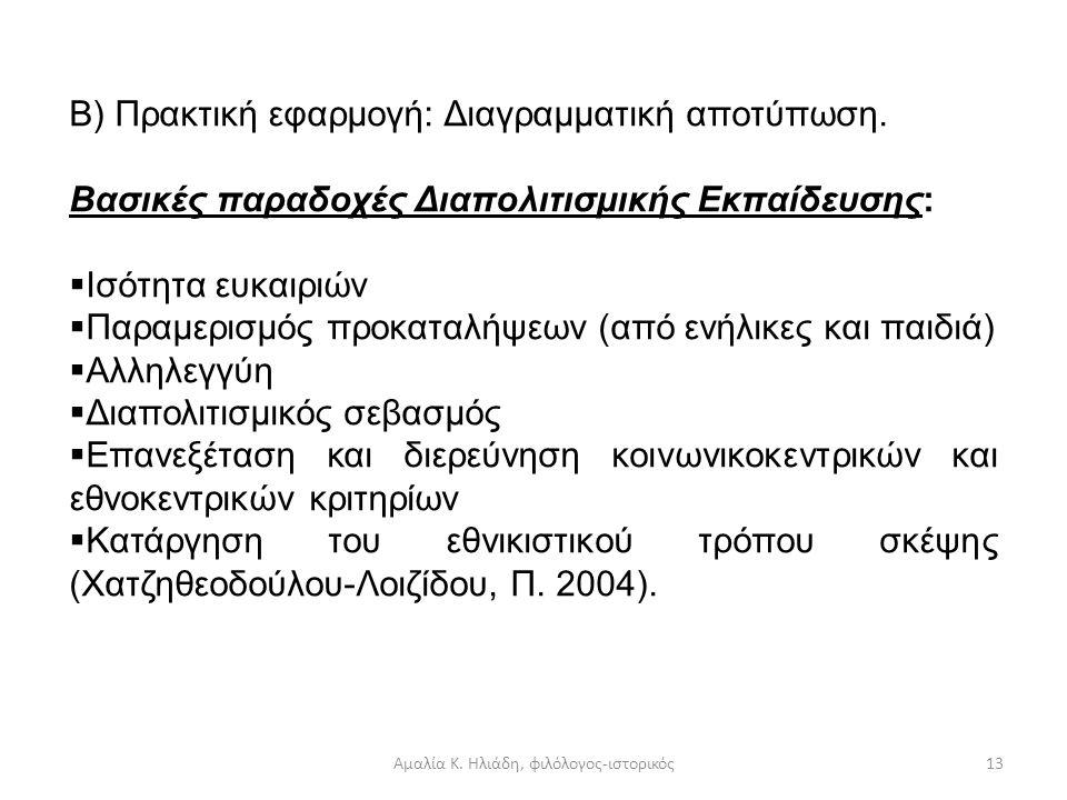 Αμαλία Κ. Ηλιάδη, φιλόλογος-ιστορικός12 δραστηριότητες λογοτεχνίας : περιλαμβάνουν διάφορα αναγνώσματα (παραμύθια, ποιήματα, σύντομες ιστορίες, παροιμ