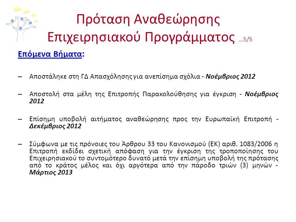 Πρόταση Αναθεώρησης Επιχειρησιακού Προγράμματος …5/5 Επόμενα Βήματα : – Αποστάληκε στη ΓΔ Απασχόλησης για ανεπίσημα σχόλια - Νοέμβριος 2012 – Αποστολή στα μέλη της Επιτροπής Παρακολούθησης για έγκριση - Νοέμβριος 2012 – Επίσημη υποβολή αιτήματος αναθεώρησης προς την Ευρωπαϊκή Επιτροπή - Δεκέμβριος 2012 – Σύμφωνα με τις πρόνοιες του Άρθρου 33 του Κανονισμού (ΕΚ) αριθ.