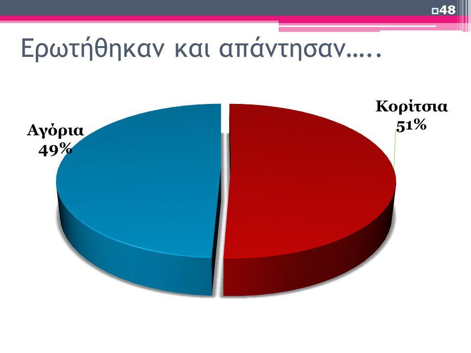 Η αύξηση της ανεργίας οφείλεται: α)στην οικονομική και πολιτική κρίση  49