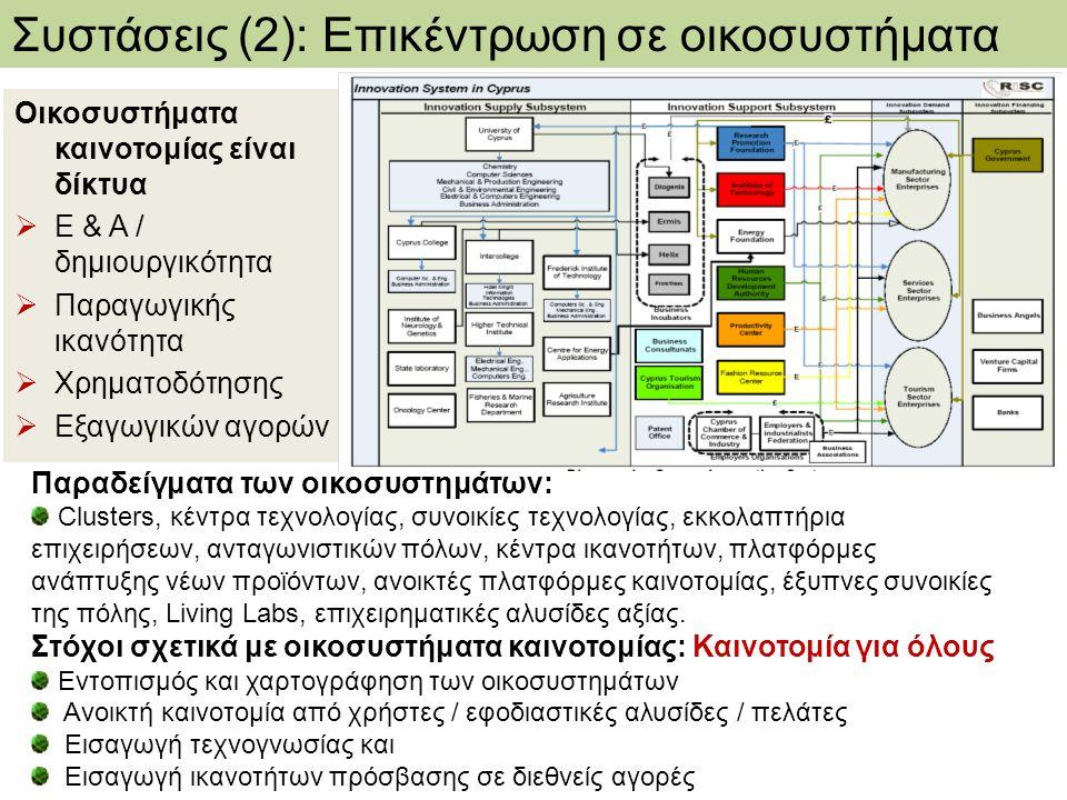 Οικοσυστήματα καινοτομίας είναι δίκτυα  Ε & Α / δημιουργικότητα  Παραγωγικής ικανότητα  Χρηματοδότησης  Εξαγωγικών αγορών Παραδείγματα των οικοσυσ