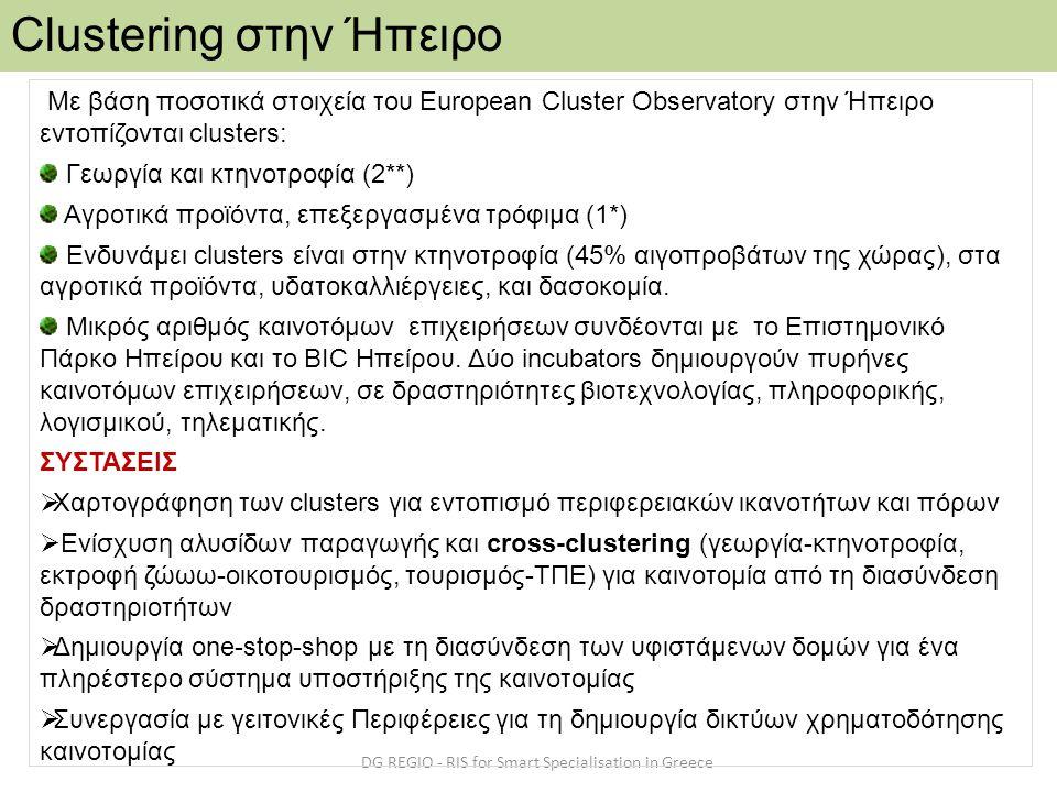 DG REGIO - RIS for Smart Specialisation in Greece Clustering στην Ήπειρο Με βάση ποσοτικά στοιχεία του European Cluster Observatory στην Ήπειρο εντοπί