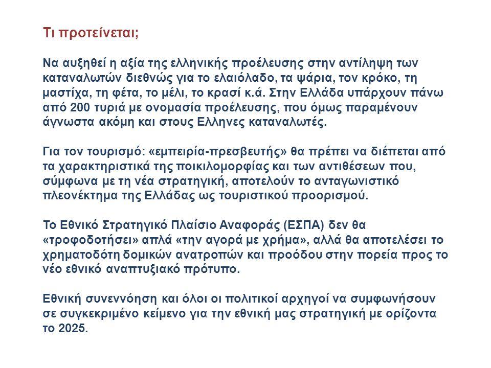 Τι προτείνεται; Να αυξηθεί η αξία της ελληνικής προέλευσης στην αντίληψη των καταναλωτών διεθνώς για το ελαιόλαδο, τα ψάρια, τον κρόκο, τη µαστίχα, τη φέτα, το µέλι, το κρασί κ.ά.