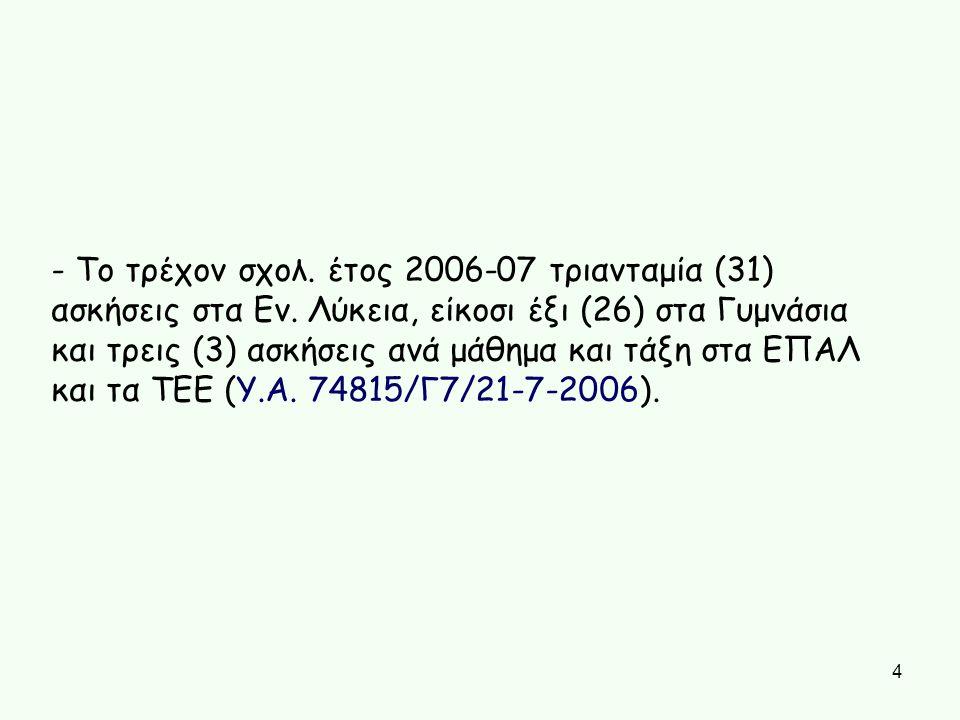 15 ΦΥΣΙΚΗ Β΄ Τάξης α) Μέτρηση μήκους, εμβαδού, όγκου (1) β) Μέτρηση βάρους, μάζας και πυκνότητας (2) γ) Μετατροπή υγρού σε αέριο – Βρασμός (5) δ) Διάθλαση (10) ε) Ηλεκτρικό ρεύμα και ηλεκτρικό κύκλωμα (14) ΦΥΣΙΚΗ Γ΄ Τάξης α) Νόμος του Hooke (5) β) Άνωση – Αρχή του Αρχιμήδη (9) γ) Σύνδεση λαμπτήρων σε σειρά ή / και παράλληλα (15, 16)
