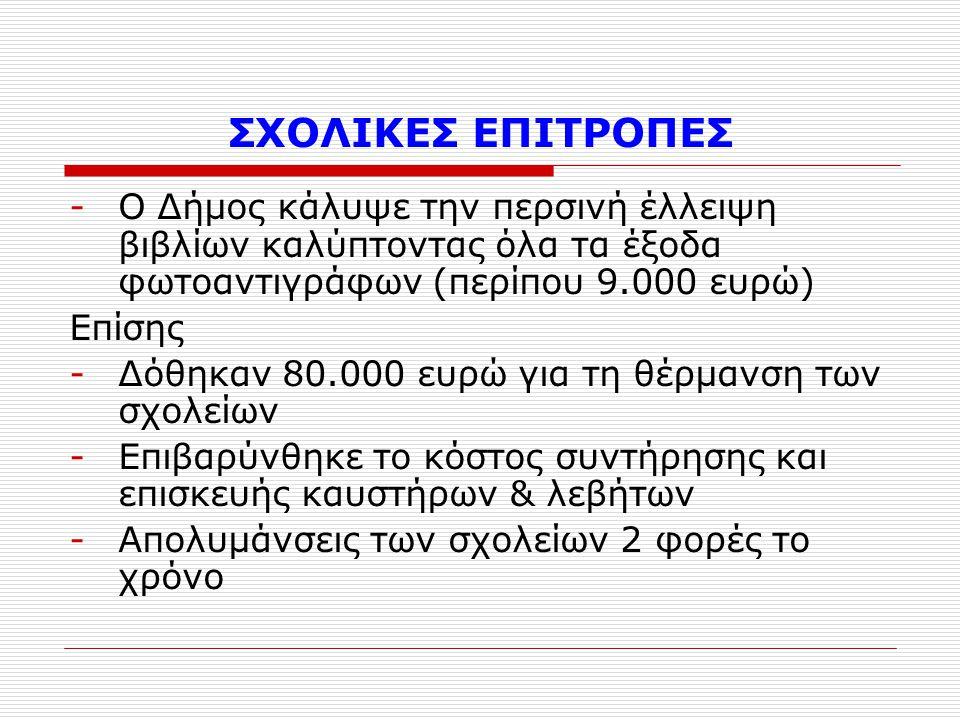 ΣΧΟΛΙΚΕΣ ΕΠΙΤΡΟΠΕΣ -Ο Δήμος κάλυψε την περσινή έλλειψη βιβλίων καλύπτοντας όλα τα έξοδα φωτοαντιγράφων (περίπου 9.000 ευρώ) Επίσης -Δόθηκαν 80.000 ευρώ για τη θέρμανση των σχολείων -Επιβαρύνθηκε το κόστος συντήρησης και επισκευής καυστήρων & λεβήτων -Απολυμάνσεις των σχολείων 2 φορές το χρόνο