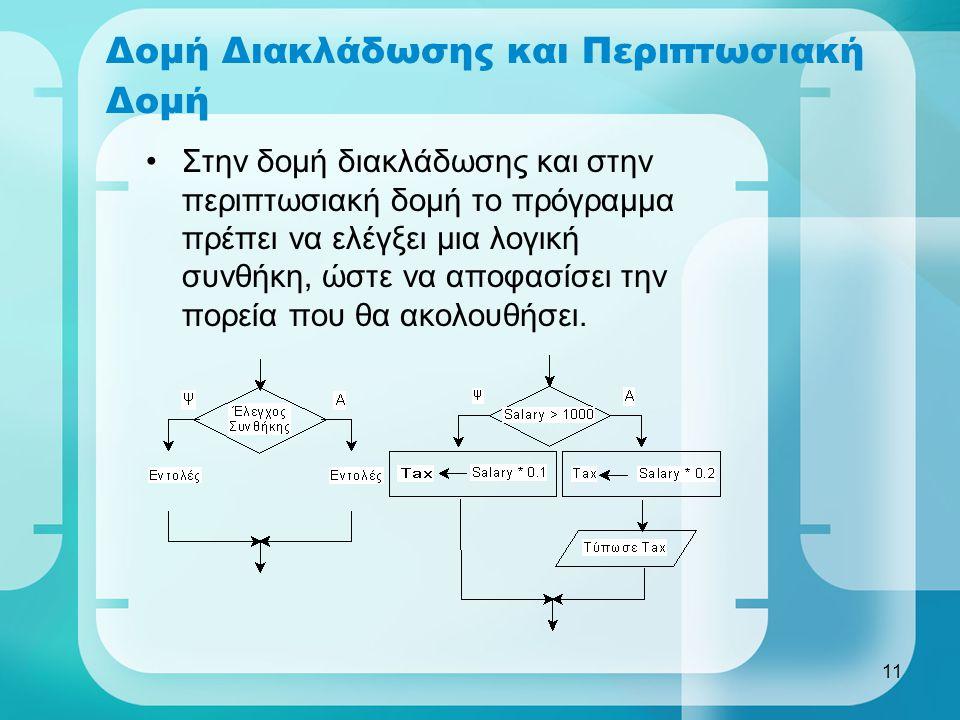 11 Δομή Διακλάδωσης και Περιπτωσιακή Δομή •Στην δομή διακλάδωσης και στην περιπτωσιακή δομή το πρόγραμμα πρέπει να ελέγξει μια λογική συνθήκη, ώστε να
