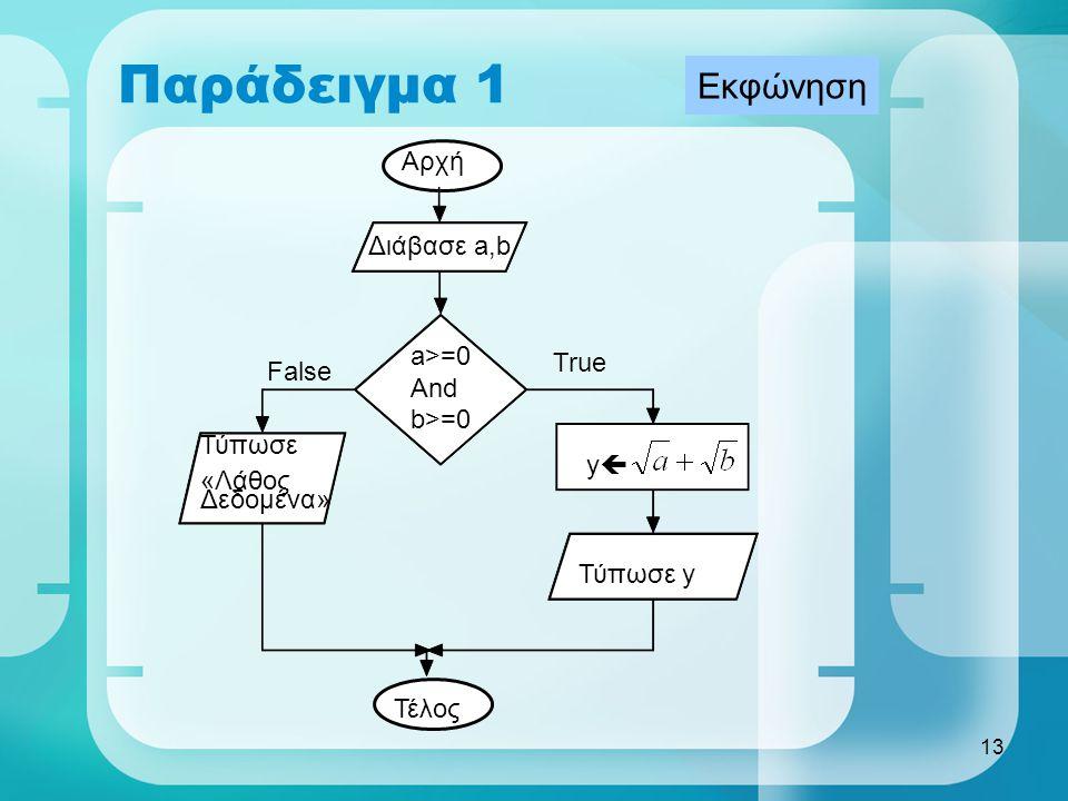 13 Παράδειγμα 1 Αρχή Διάβασε a,b a>=0 And b>=0 Τύπωσε «Λάθος Δεδομένα» yy Τύπωσε y Τέλος True False Εκφώνηση